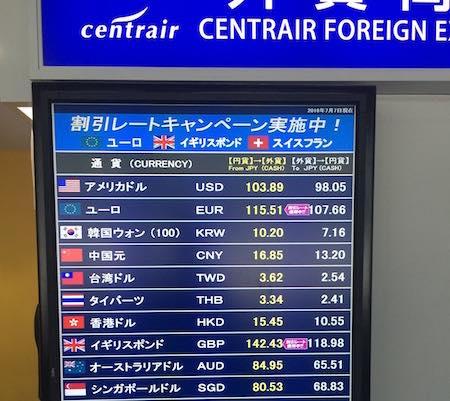 日本の外貨両替のレート