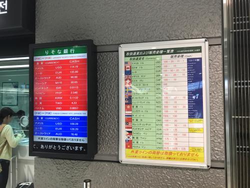 2017年10月14日りそな銀行マレーシア・リンギット両替レート