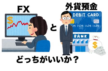 FXと銀行の外貨預金はどちらが良いか?
