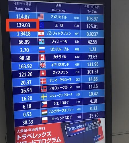 中部国際空港セントレアのトラベレックスのユーロ両替レート
