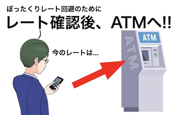 為替レートを確認後、ATMで海外キャッシングしましょう