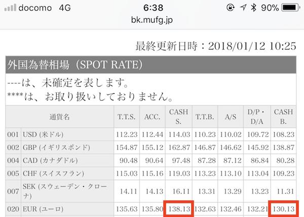 三菱UFJ銀行 ユーロ両替レート
