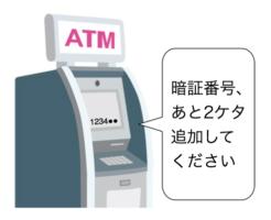 6桁の暗証番号を求める海外ATM