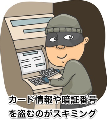 海外ATMスキミング