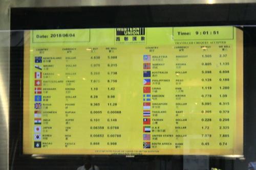 香港ウエスタンユニオンの両替レート表