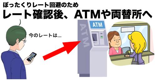 為替レートを確認後、外貨両替や海外キャッシングしましょう