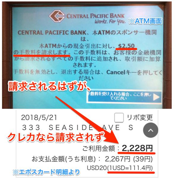 ATM設置者手数料はクレジットカード引き出しのときは請求されない