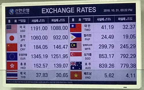 プサン空港 新韓銀行 両替レート