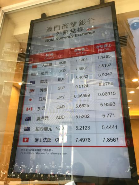 マカオ商業銀行の両替レート