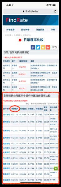 台湾の各銀行の外貨両替レートがわかるサイト