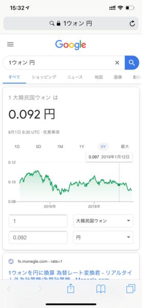 韓国ウォンレートのチャート
