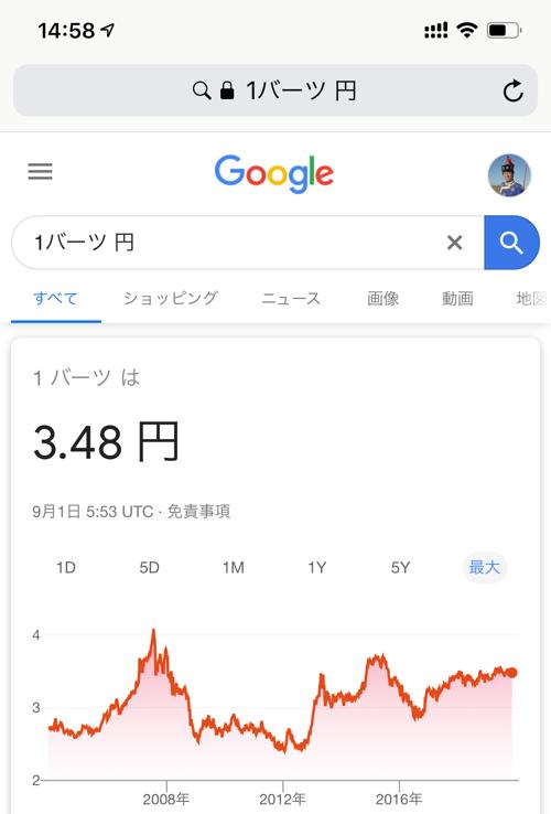 googleで1バーツ何円か検索