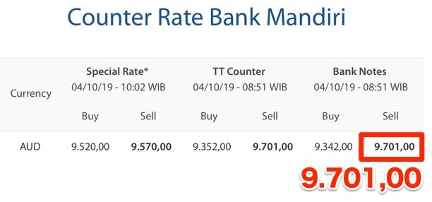 インドネシアの銀行のレートで小数点がコンマを発見