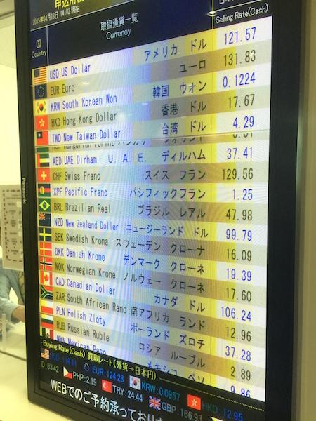 関空の外貨両替所の為替レート