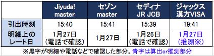 スクリーンショット 2015-05-12 13.45.51