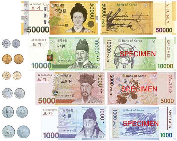 韓国ウォンの札・コイン