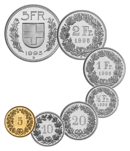 スイスのコイン(硬貨)