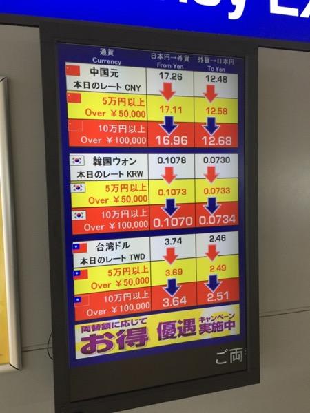 トラベレックスの10万円以上割引レート