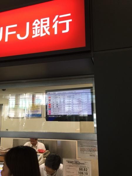 三菱UFJ銀行の為替レート