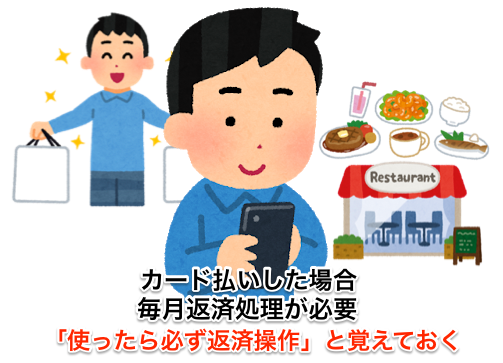 カード払い時(店での買い物やレストランでの支払い)は毎月返済処理が必要