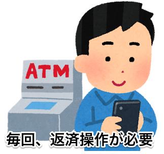アコムACマスターカードでの海外キャッシングでは、毎回、返済操作が必要