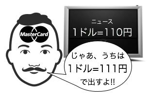 国際ブランド(Mastercard)の為替レート上乗せ