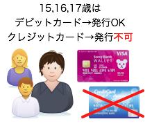 15歳、16歳、17歳はデビットカードしか発行できない