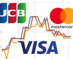 VISA、マスターカード、JCBの両替レートはどれがよい?